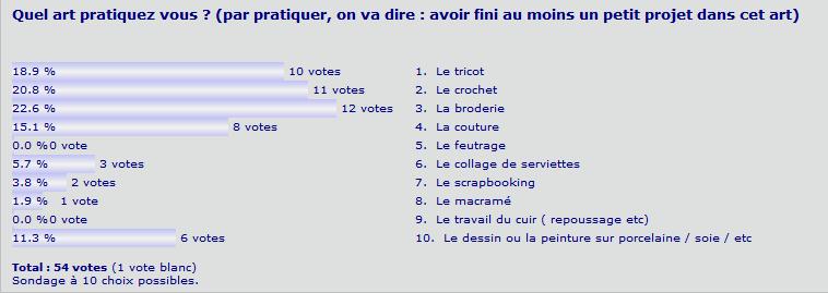 http://krysalia.homepage.free.fr/sondagecrea1.png