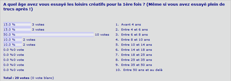 http://krysalia.homepage.free.fr/sondagecrea2.png