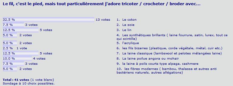 http://krysalia.homepage.free.fr/sondagecrea4.png