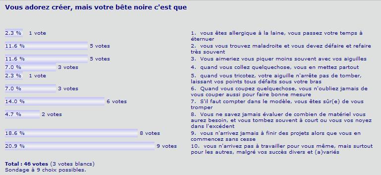 http://krysalia.homepage.free.fr/sondagecrea5.png