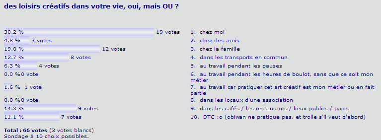 http://krysalia.homepage.free.fr/sondagecrea6.png