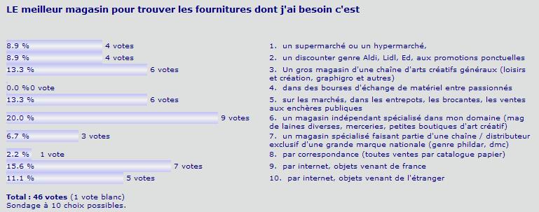 http://krysalia.homepage.free.fr/sondagecrea7.png