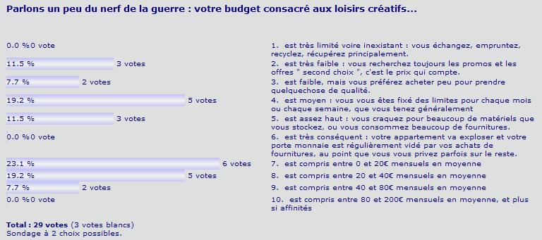 http://krysalia.homepage.free.fr/sondagecrea8.png