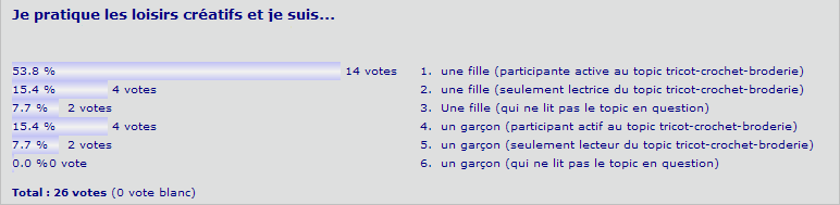 http://krysalia.homepage.free.fr/sondagecrea9.png